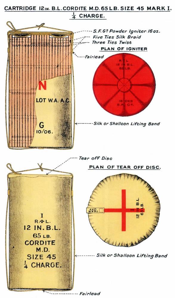Cartridge 12in. B.L. Cordite M.D. 65LB Size 45 Mark 1
